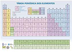 Cuberta para Táboa periódica dos elementos